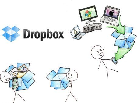 dropbox-sincronizar-450x338