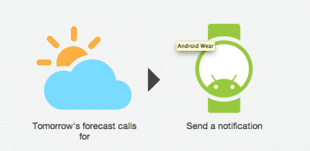 android ifttt