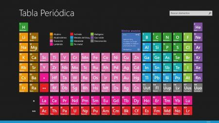Descargar la tabla peridica para windows gratis ac tabla periodica windows 1 urtaz Choice Image