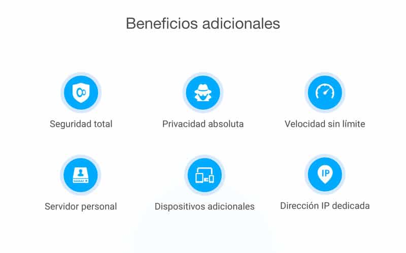 vpn-unlimited-mac-5