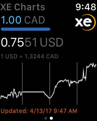 xe-currency-watch-2