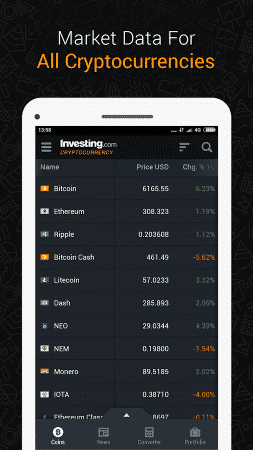 investing-android-1-253x450