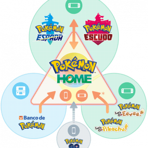 pokemon_home_transfer_infographic-300x300